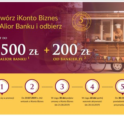 iKonto Biznes Alior Bank